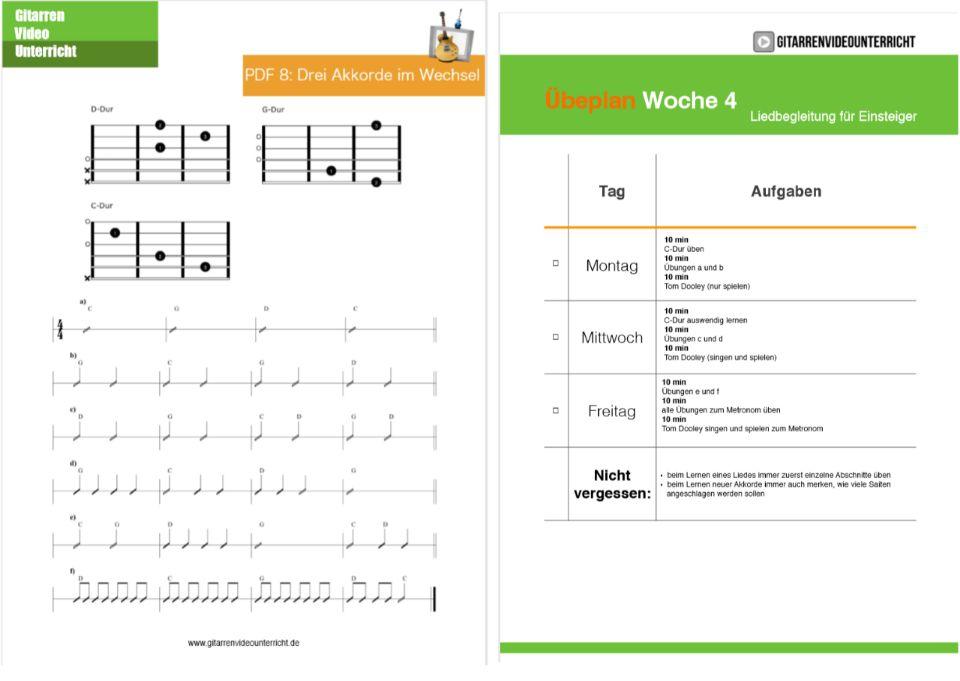 Der Online Gitarrenkurs enthält umfangreiche Arbeitsmaterialien