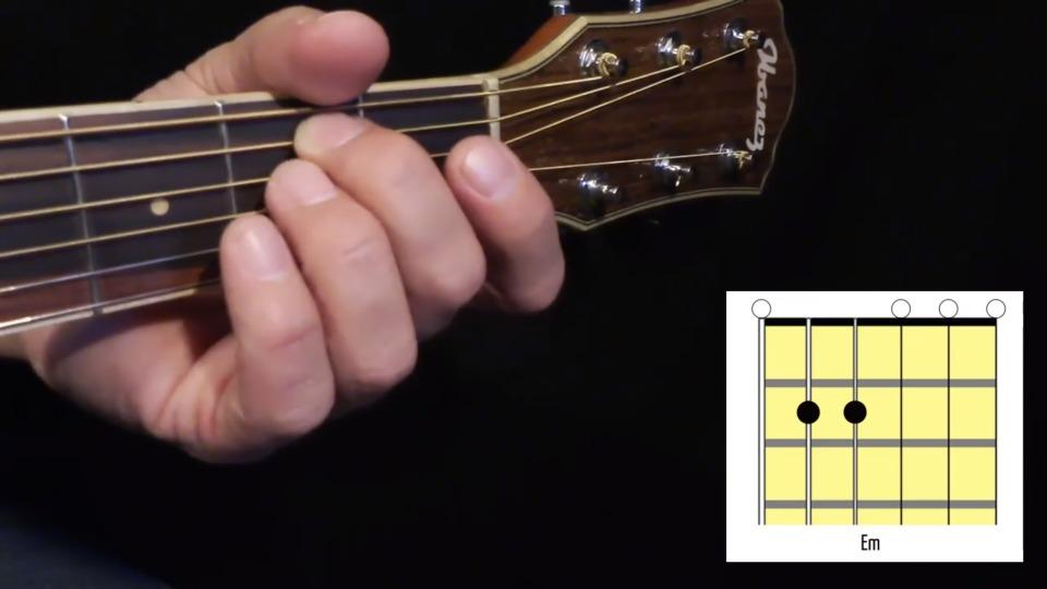 Akustik Gitarre lernen für Anfänger mit Bernhard Galler